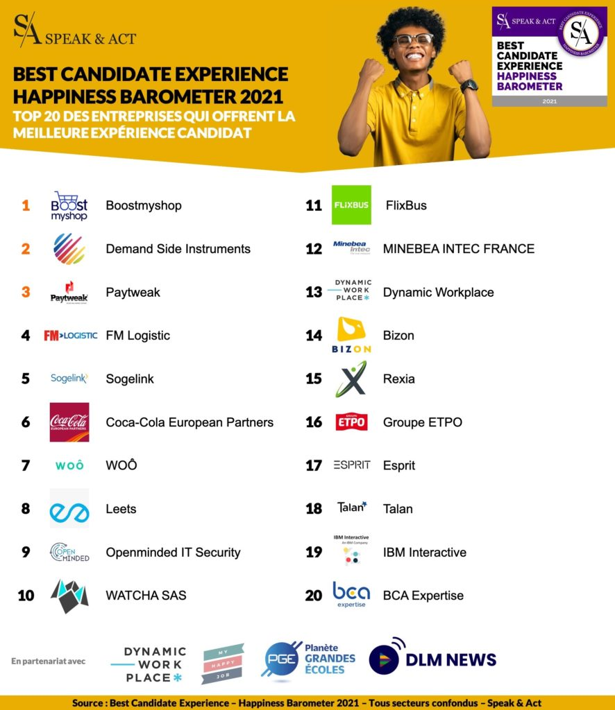 Classement Best Candidate Experience 2021 2021 05 26